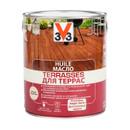 Масло для террас Бесцветное 2,5л V33